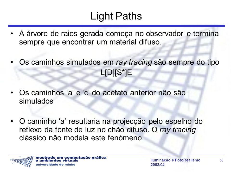 Iluminação e FotoRealismo 36 2003/04 Light Paths A árvore de raios gerada começa no observador e termina sempre que encontrar um material difuso. Os c