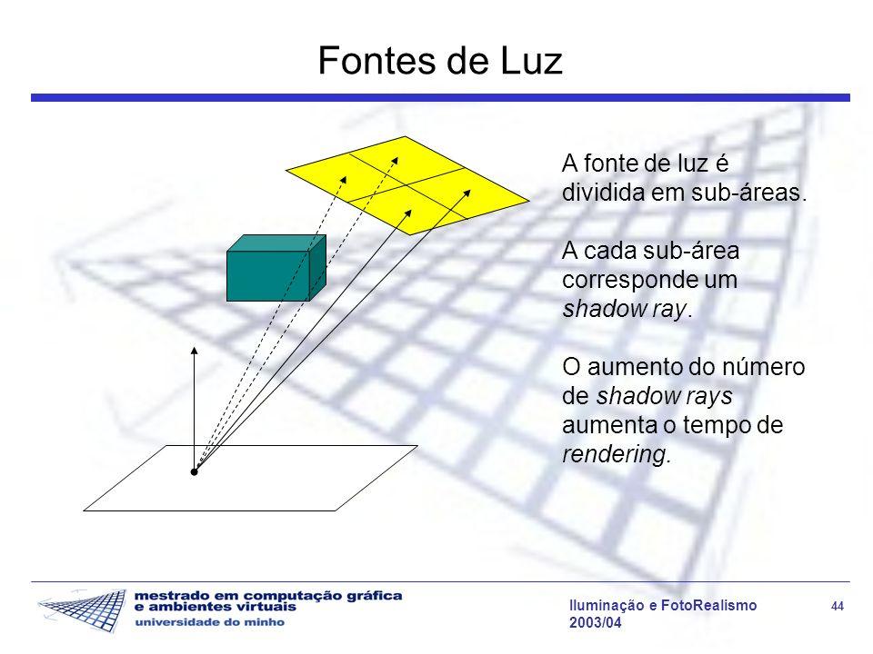 Iluminação e FotoRealismo 44 2003/04 Fontes de Luz A fonte de luz é dividida em sub-áreas. A cada sub-área corresponde um shadow ray. O aumento do núm