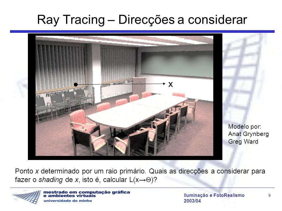 Iluminação e FotoRealismo 10 2003/04 Ray Tracing – Direcções a considerar Radiâncias incidentes em x ao longo de toda a hemisfera Ω s.