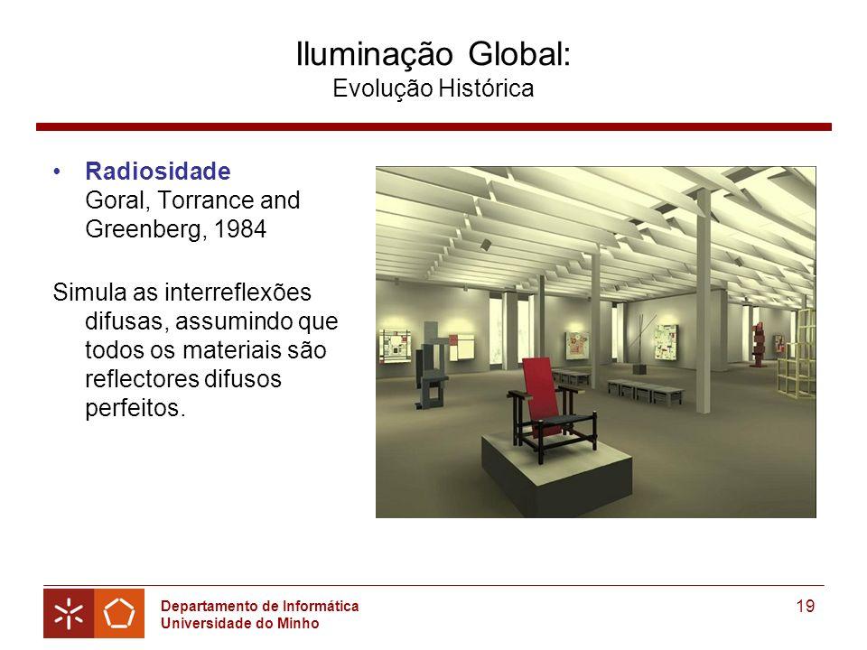 Departamento de Informática Universidade do Minho 19 Iluminação Global: Evolução Histórica Radiosidade Goral, Torrance and Greenberg, 1984 Simula as interreflexões difusas, assumindo que todos os materiais são reflectores difusos perfeitos.