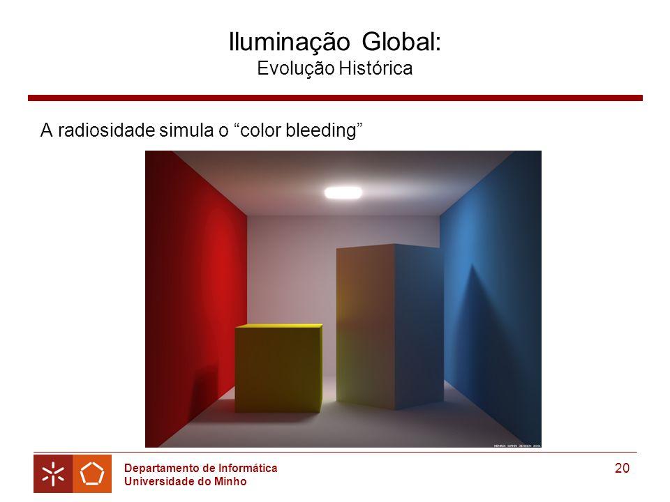 Departamento de Informática Universidade do Minho 20 Iluminação Global: Evolução Histórica A radiosidade simula o color bleeding