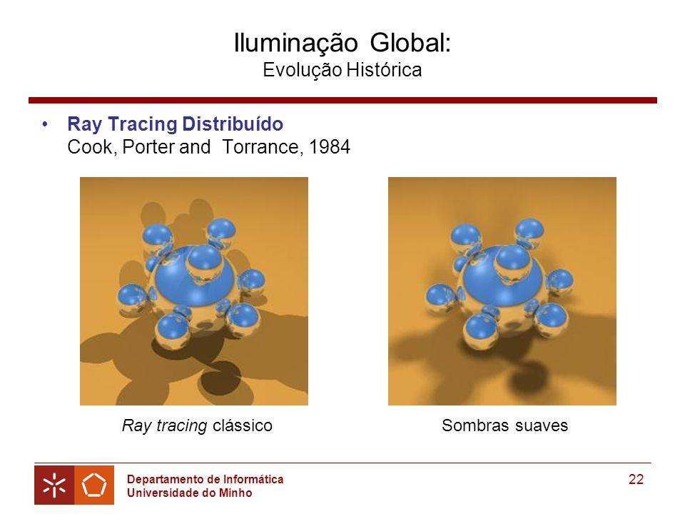Departamento de Informática Universidade do Minho 22 Iluminação Global: Evolução Histórica Ray Tracing Distribuído Cook, Porter and Torrance, 1984 Ray tracing clássicoSombras suaves