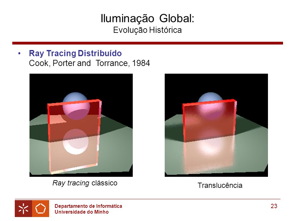 Departamento de Informática Universidade do Minho 23 Iluminação Global: Evolução Histórica Ray Tracing Distribuído Cook, Porter and Torrance, 1984 Ray tracing clássico Translucência