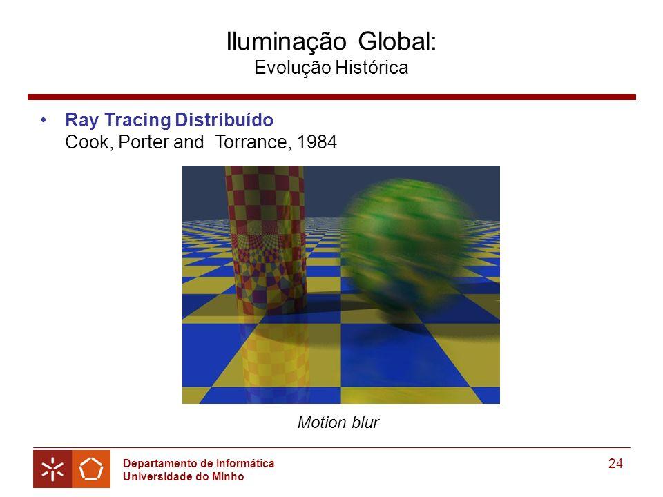 Departamento de Informática Universidade do Minho 24 Iluminação Global: Evolução Histórica Ray Tracing Distribuído Cook, Porter and Torrance, 1984 Motion blur