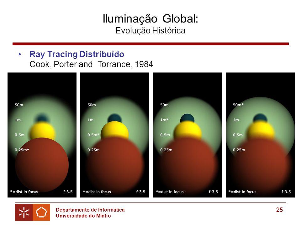 Departamento de Informática Universidade do Minho 25 Iluminação Global: Evolução Histórica Ray Tracing Distribuído Cook, Porter and Torrance, 1984