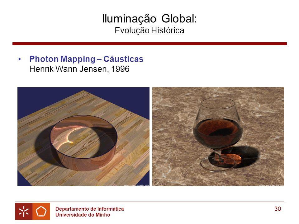 Departamento de Informática Universidade do Minho 30 Iluminação Global: Evolução Histórica Photon Mapping – Cáusticas Henrik Wann Jensen, 1996