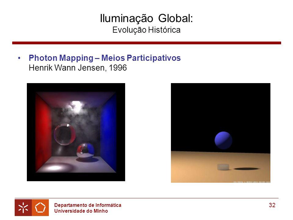 Departamento de Informática Universidade do Minho 32 Iluminação Global: Evolução Histórica Photon Mapping – Meios Participativos Henrik Wann Jensen, 1996