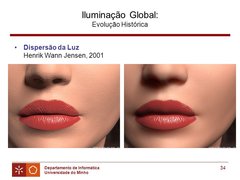 Departamento de Informática Universidade do Minho 34 Iluminação Global: Evolução Histórica Dispersão da Luz Henrik Wann Jensen, 2001