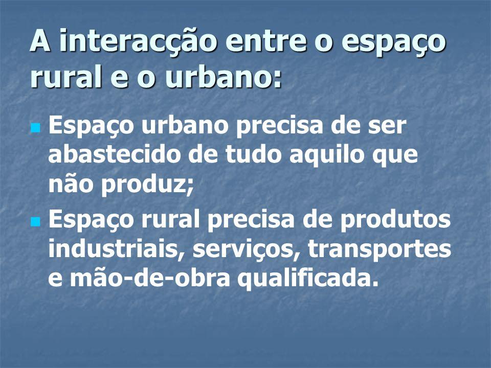 A interacção entre o espaço rural e o urbano: Espaço urbano precisa de ser abastecido de tudo aquilo que não produz; Espaço rural precisa de produtos