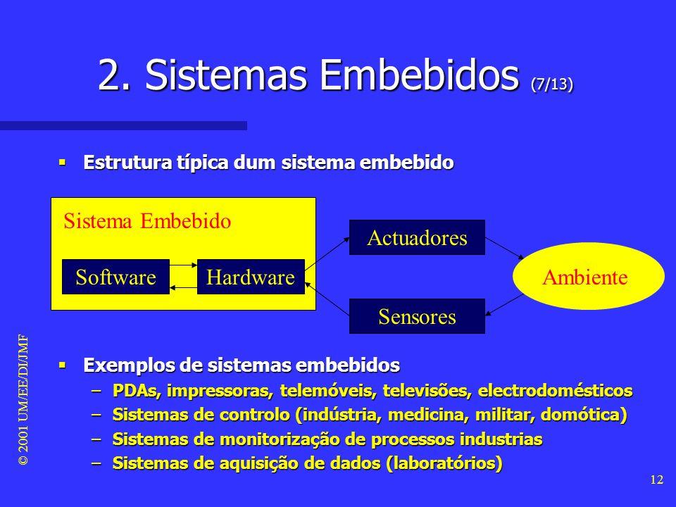 © 2001 UM/EE/DI/JMF 11 2. Sistemas Embebidos (6/13) Sistema embebido é um sistema computacional Sistema embebido é um sistema computacional –Um sistem
