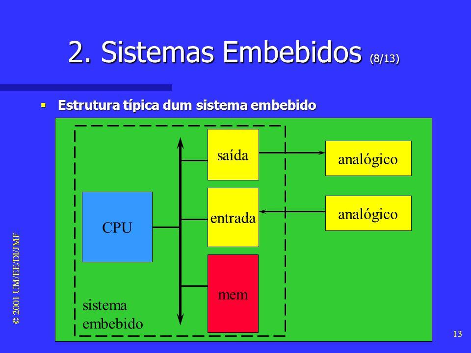© 2001 UM/EE/DI/JMF 12 2. Sistemas Embebidos (7/13) Estrutura típica dum sistema embebido Estrutura típica dum sistema embebido SoftwareHardware Siste