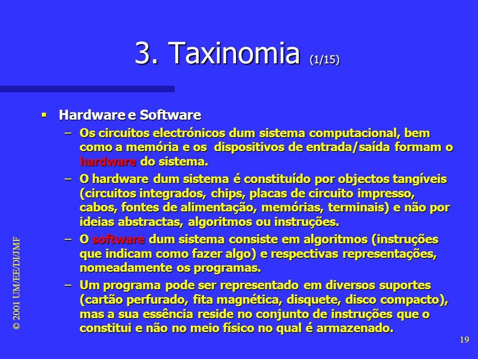 © 2001 UM/EE/DI/JMF 18 2. Sistemas Embebidos (13/13) Sistema de tempo-real Sistema de tempo-real –Um sistema de tempo-real é um sistema reactivo, cujo