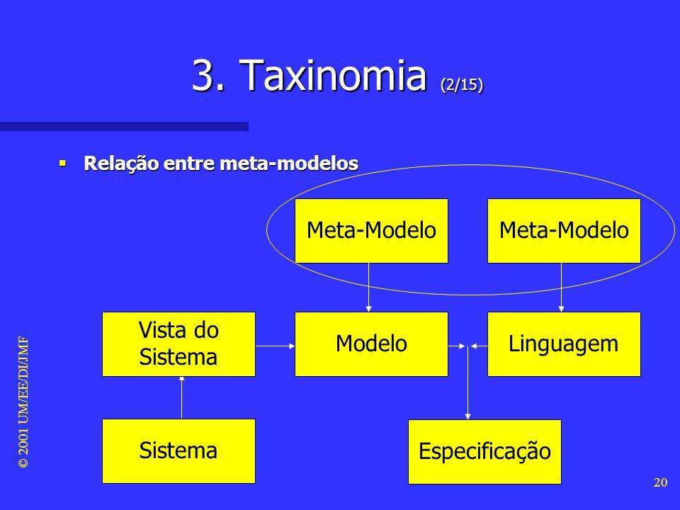 © 2001 UM/EE/DI/JMF 19 3. Taxinomia (1/15) Hardware e Software Hardware e Software –Os circuitos electrónicos dum sistema computacional, bem como a me