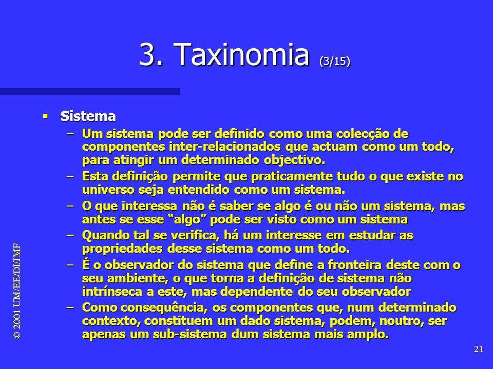 © 2001 UM/EE/DI/JMF 20 3. Taxinomia (2/15) Relação entre meta-modelos Relação entre meta-modelos Sistema Vista do Sistema ModeloLinguagem Especificaçã