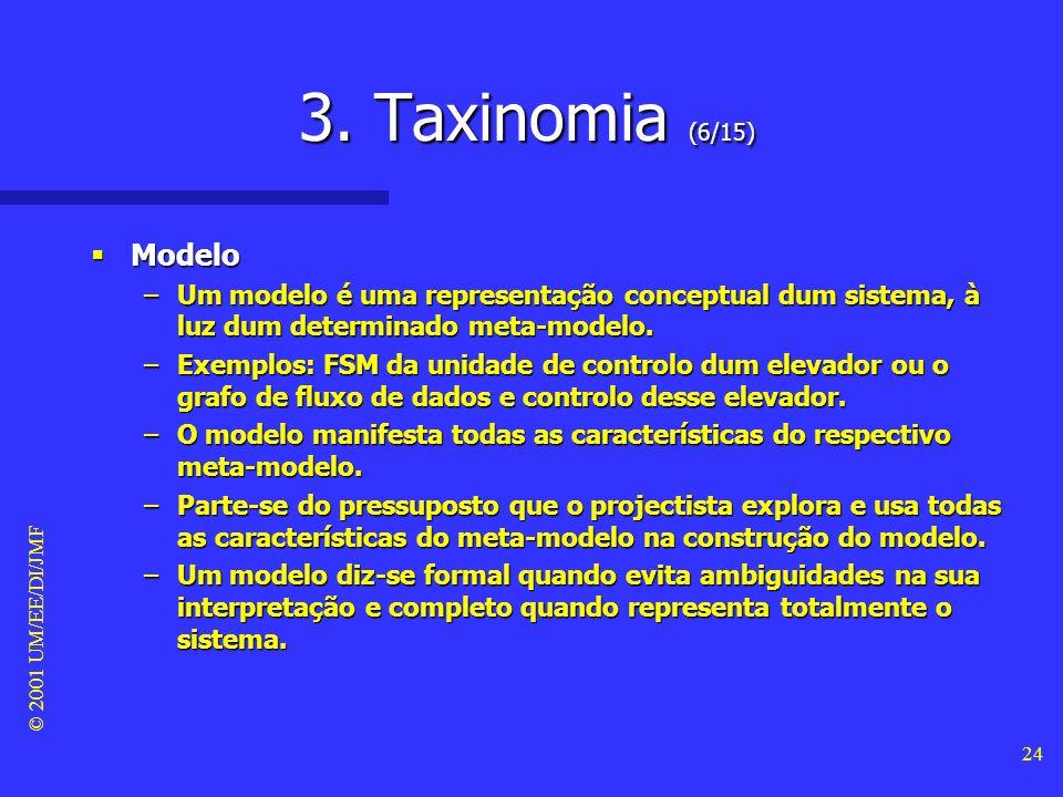 © 2001 UM/EE/DI/JMF 23 3. Taxinomia (5/15) Meta-modelo Meta-modelo –Um meta-modelo (modelo dum modelo) é um conjunto de elementos, funcionais ou estru