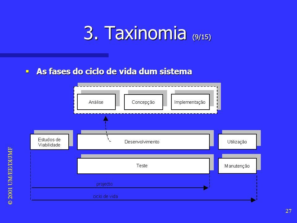 © 2001 UM/EE/DI/JMF 26 3. Taxinomia (8/15) Especificação Especificação –Uma especificação é uma representação concreta (real) do modelo do sistema num