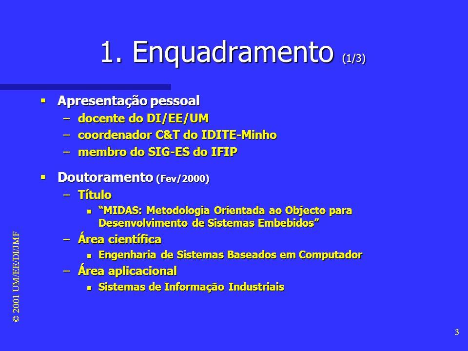 © 2001 UM/EE/DI/JMF 13 CPU mem entrada saída analógico sistema embebido 2.