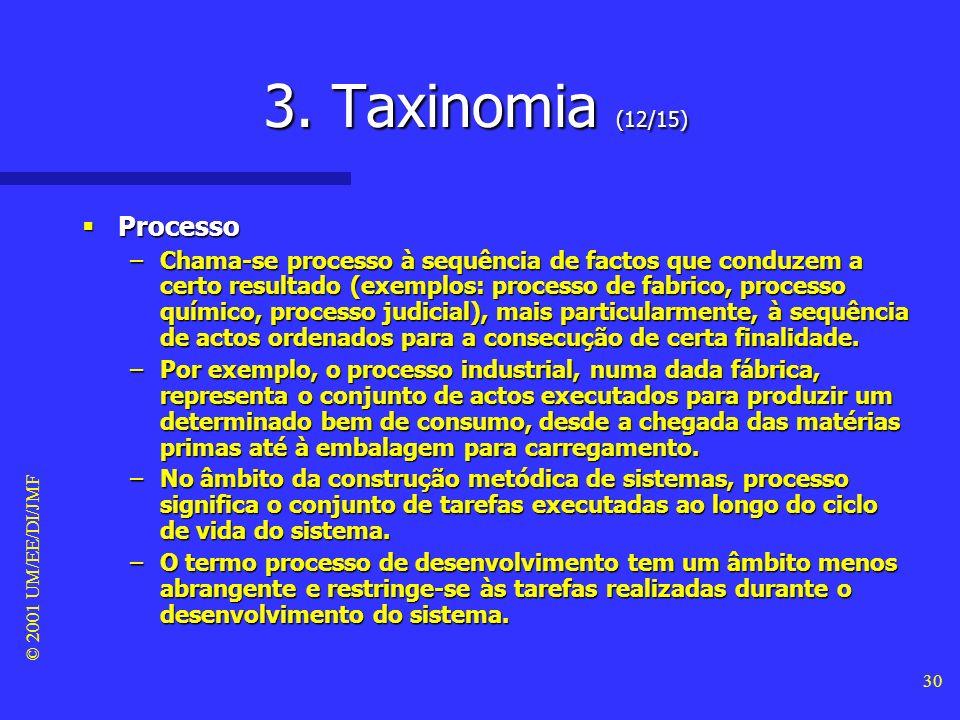 © 2001 UM/EE/DI/JMF 29 3. Taxinomia (11/15) Projecto Projecto –O termo projecto é usado para referir as actividades anteriores à utilização prática do