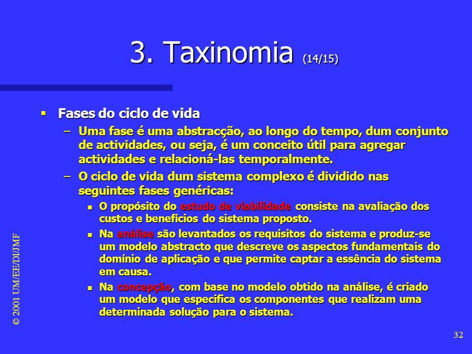 © 2001 UM/EE/DI/JMF 31 3. Taxinomia (13/15) Modelo do processo Modelo do processo –Um modelo de processo é um esquema que organiza, ordena e relaciona