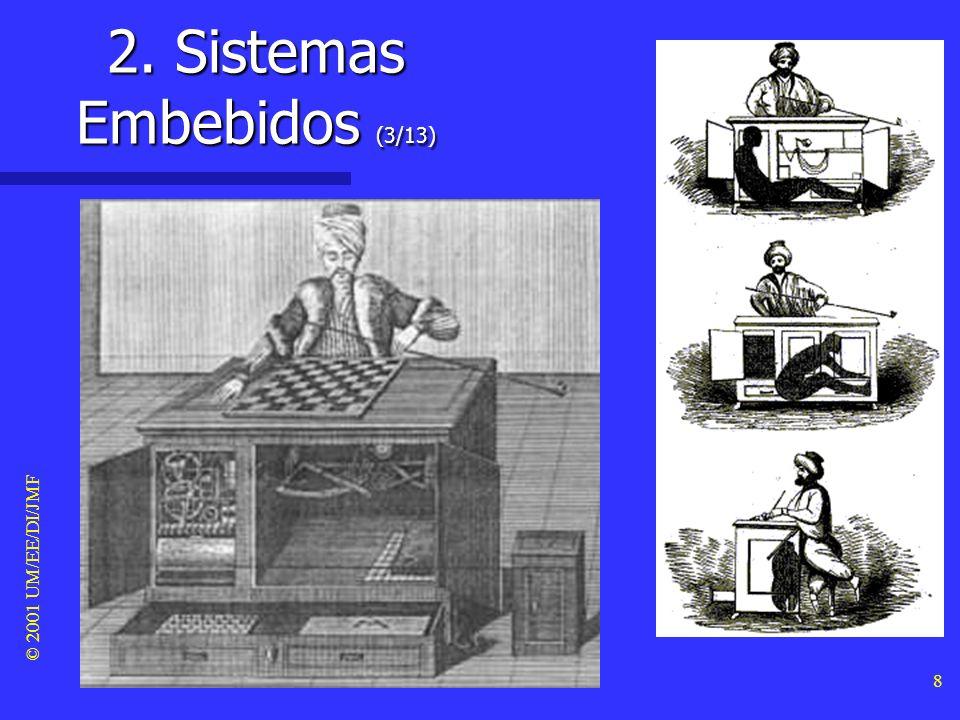 © 2001 UM/EE/DI/JMF 7 2. Sistemas Embebidos (2/13) Em 1770, o barão van Kempelen apresentou um autómato capaz de jogar xadrez contra jogadores humanos