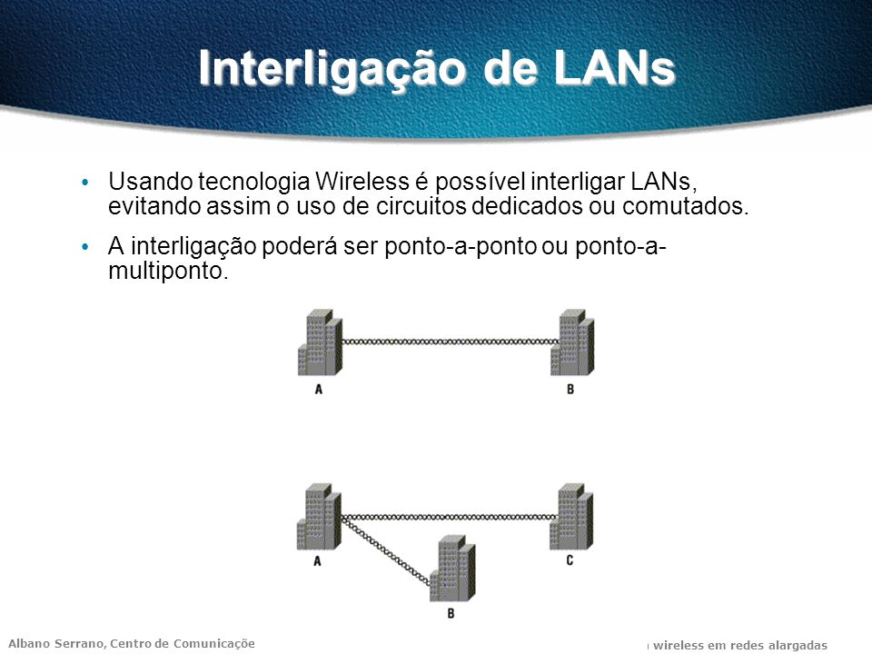 Albano Serrano, Centro de Comunicações Utilização de tecnologia wireless em redes alargadas Interligação de LANs Usando tecnologia Wireless é possível interligar LANs, evitando assim o uso de circuitos dedicados ou comutados.