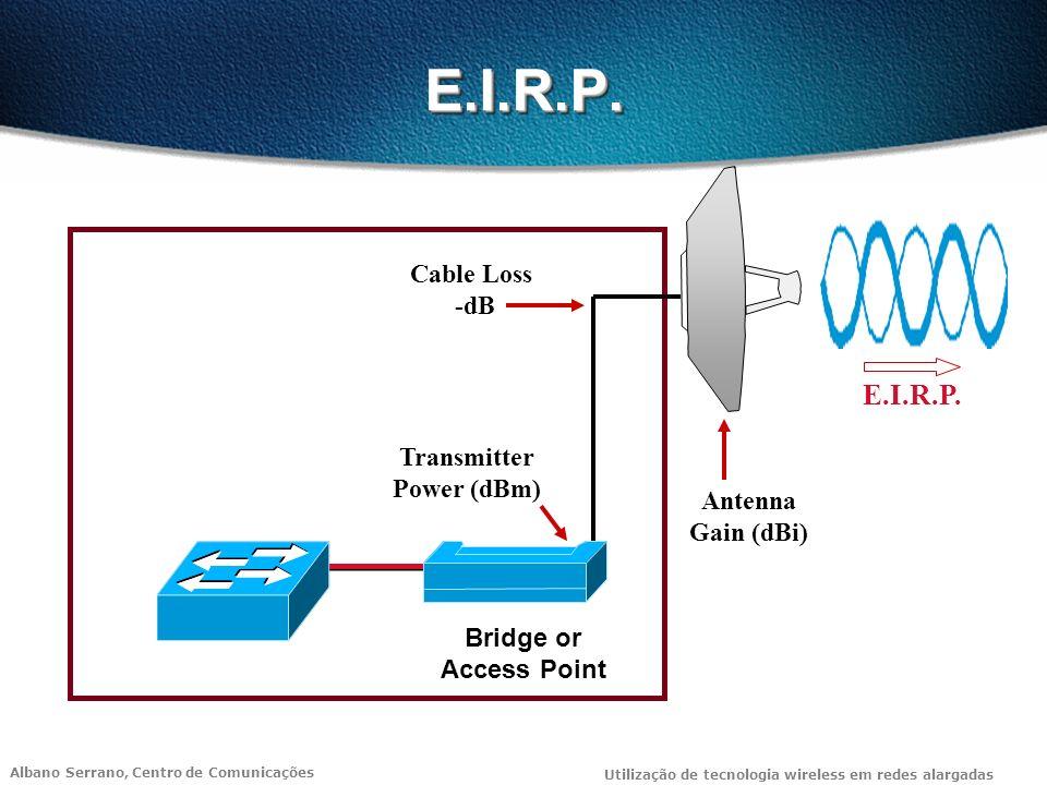 Albano Serrano, Centro de Comunicações Utilização de tecnologia wireless em redes alargadas E.I.R.P.E.I.R.P. Bridge or Access Point E.I.R.P. Cable Los