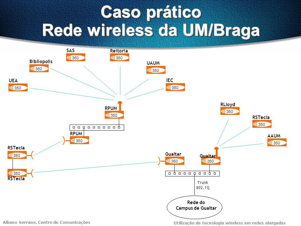 Albano Serrano, Centro de Comunicações Utilização de tecnologia wireless em redes alargadas Caso prático Rede wireless da UM/Braga 350 350 ) IEC RPUM
