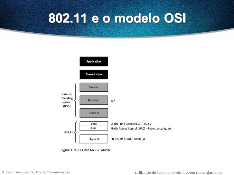 Albano Serrano, Centro de Comunicações Utilização de tecnologia wireless em redes alargadas Obrigado.Obrigado.