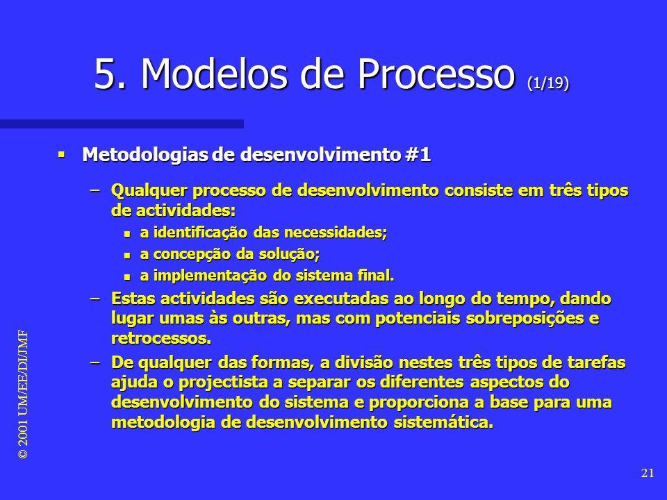 © 2001 UM/EE/DI/JMF 20 4. Engenharia de Sistemas (4/4) Interpretação #3 Interpretação #3 Aplicação da Abordagem Sistémica à Engenharia dos Sistemas –D