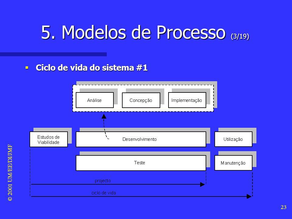 © 2001 UM/EE/DI/JMF 22 5. Modelos de Processo (2/19) Metodologias de desenvolvimento #2 Metodologias de desenvolvimento #2 –A definição das fronteiras