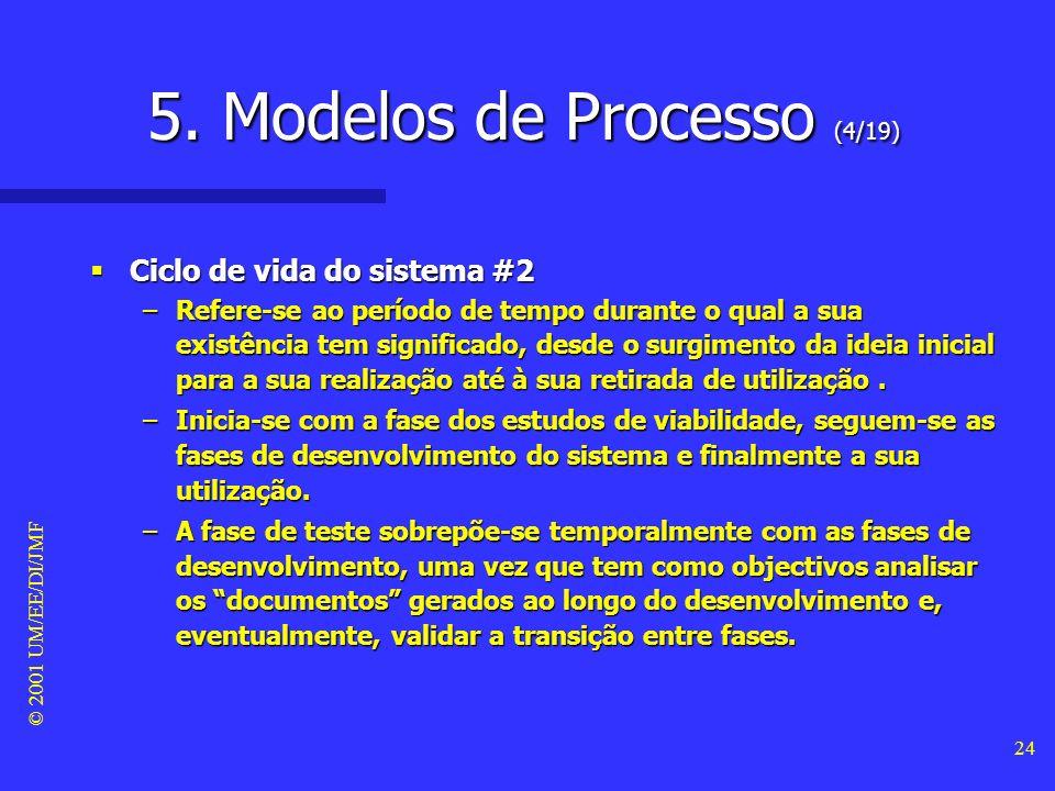 © 2001 UM/EE/DI/JMF 23 5. Modelos de Processo (3/19) Ciclo de vida do sistema #1 Ciclo de vida do sistema #1