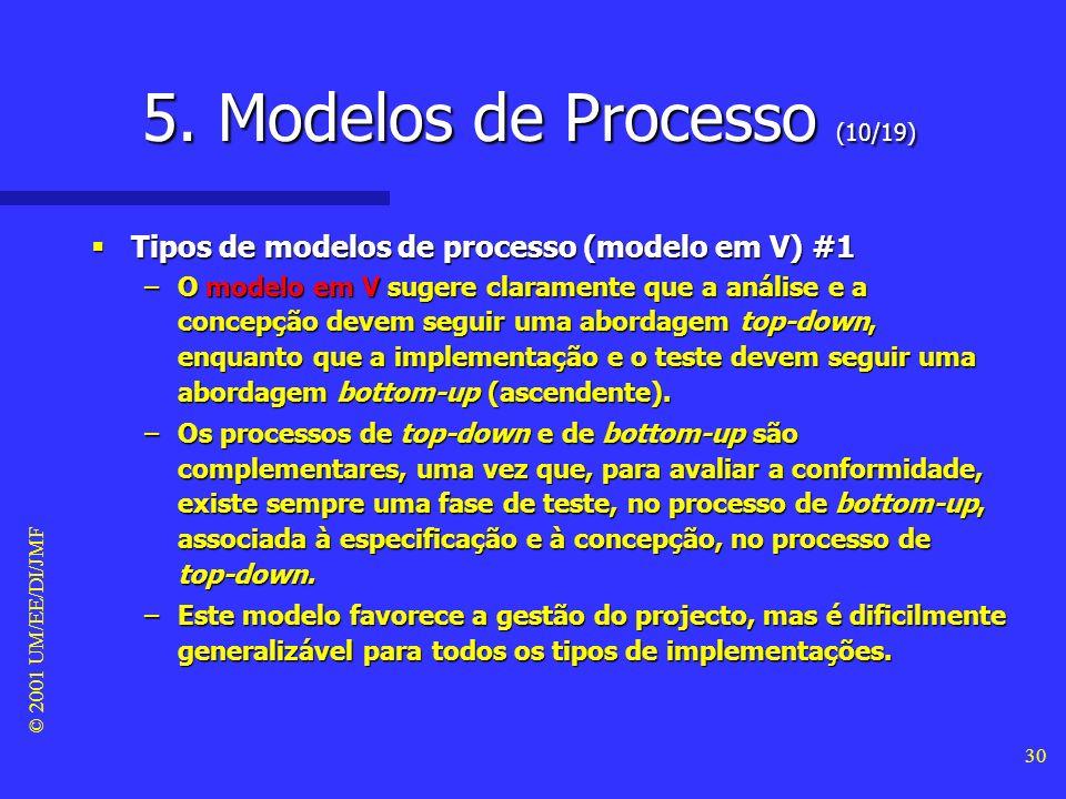 © 2001 UM/EE/DI/JMF 29 5. Modelos de Processo (9/19) Tipos de modelos de processo (modelo em cascata) #2 Tipos de modelos de processo (modelo em casca