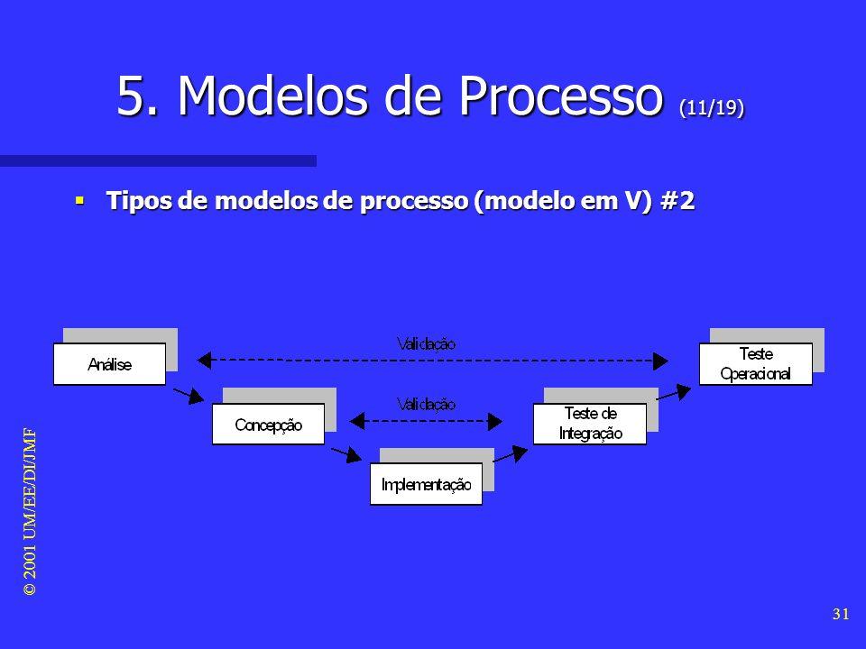 © 2001 UM/EE/DI/JMF 30 5. Modelos de Processo (10/19) Tipos de modelos de processo (modelo em V) #1 Tipos de modelos de processo (modelo em V) #1 –O m