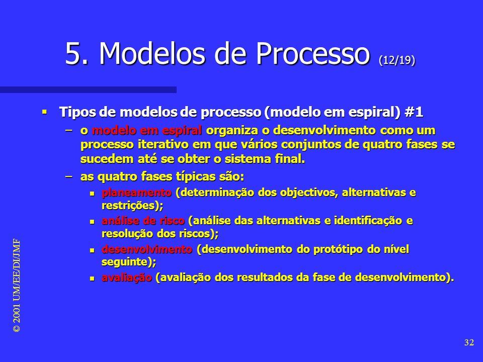 © 2001 UM/EE/DI/JMF 31 5. Modelos de Processo (11/19) Tipos de modelos de processo (modelo em V) #2 Tipos de modelos de processo (modelo em V) #2