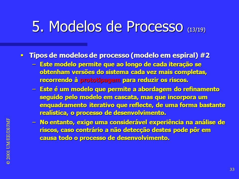 © 2001 UM/EE/DI/JMF 32 5. Modelos de Processo (12/19) Tipos de modelos de processo (modelo em espiral) #1 Tipos de modelos de processo (modelo em espi