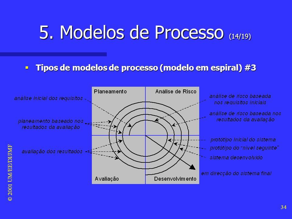 © 2001 UM/EE/DI/JMF 33 5. Modelos de Processo (13/19) Tipos de modelos de processo (modelo em espiral) #2 Tipos de modelos de processo (modelo em espi