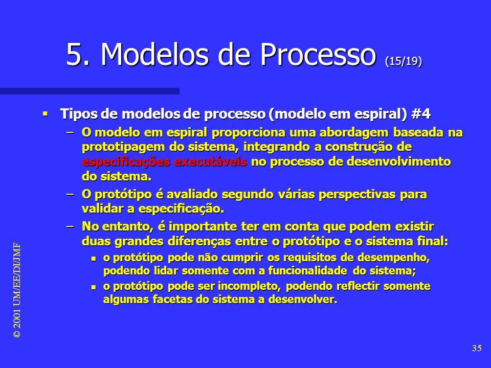 © 2001 UM/EE/DI/JMF 34 5. Modelos de Processo (14/19) Tipos de modelos de processo (modelo em espiral) #3 Tipos de modelos de processo (modelo em espi