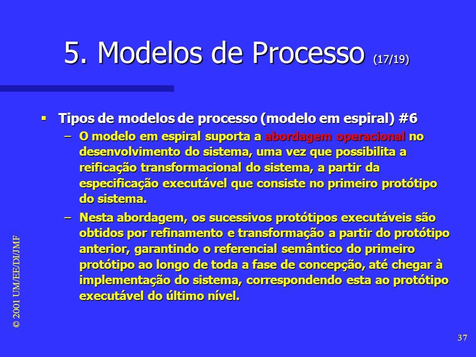 © 2001 UM/EE/DI/JMF 36 5. Modelos de Processo (16/19) Tipos de modelos de processo (modelo em espiral) #5 Tipos de modelos de processo (modelo em espi