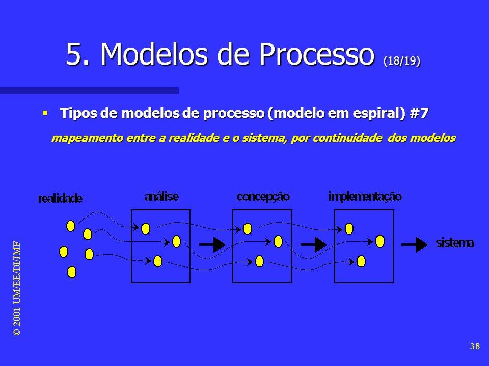 © 2001 UM/EE/DI/JMF 37 5. Modelos de Processo (17/19) Tipos de modelos de processo (modelo em espiral) #6 Tipos de modelos de processo (modelo em espi