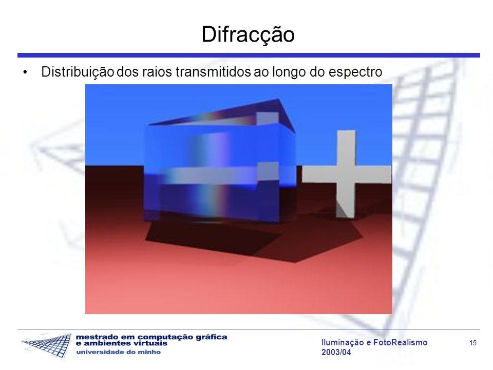 Iluminação e FotoRealismo 15 2003/04 Difracção Distribuição dos raios transmitidos ao longo do espectro