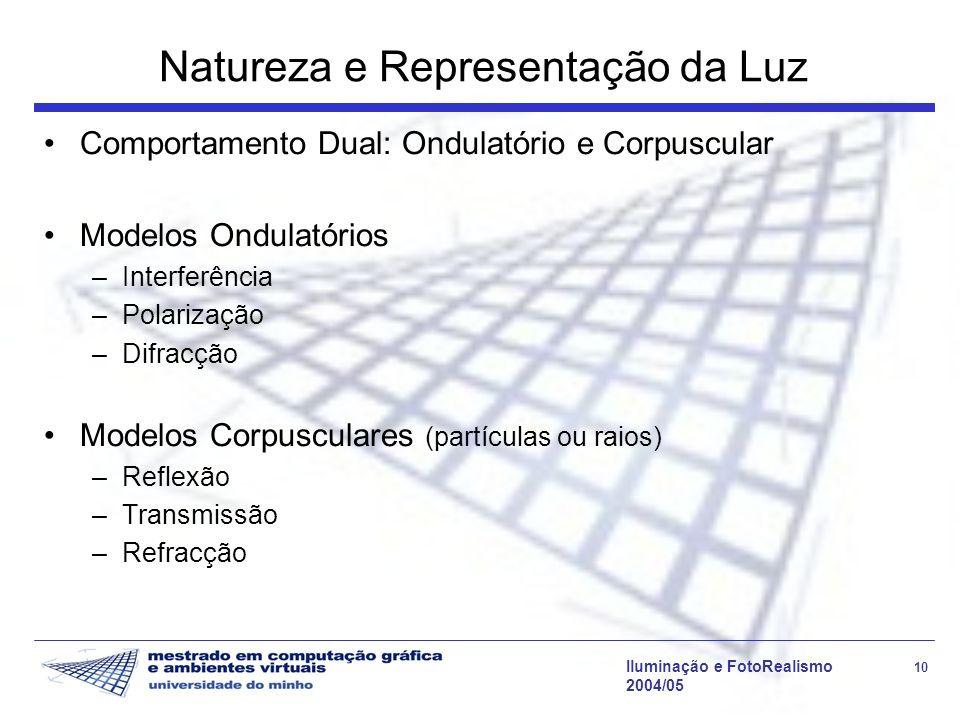 Iluminação e FotoRealismo 10 2004/05 Natureza e Representação da Luz Comportamento Dual: Ondulatório e Corpuscular Modelos Ondulatórios –Interferência