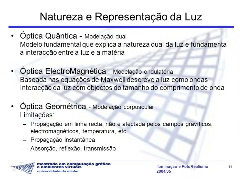 Iluminação e FotoRealismo 11 2004/05 Natureza e Representação da Luz Óptica Quântica - Modelação dual Modelo fundamental que explica a natureza dual d