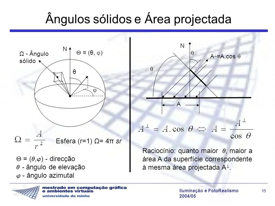 Iluminação e FotoRealismo 15 2004/05 Ângulos sólidos e Área projectada Ω - Ângulo sólido θ N = (θ, ) Esfera (r=1) Ω= 4π sr = (, ) - direcção - ângulo