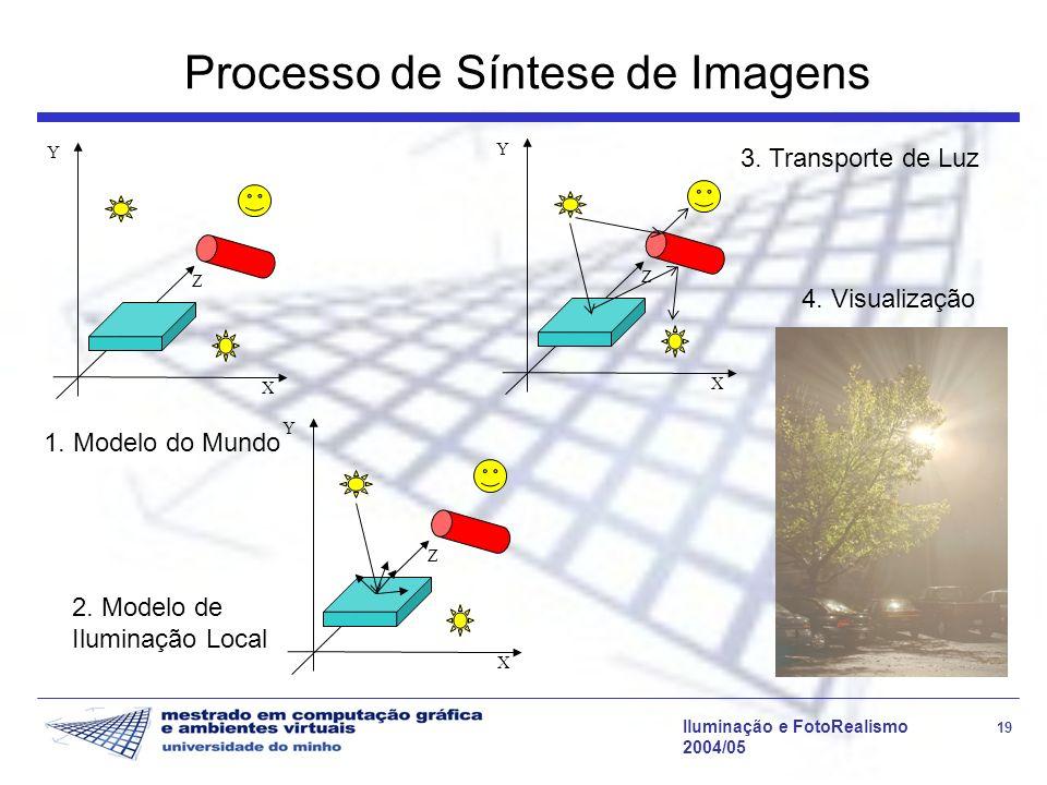 Iluminação e FotoRealismo 19 2004/05 Processo de Síntese de Imagens Z X Y 1. Modelo do Mundo Z X Y 2. Modelo de Iluminação Local Z X Y 3. Transporte d