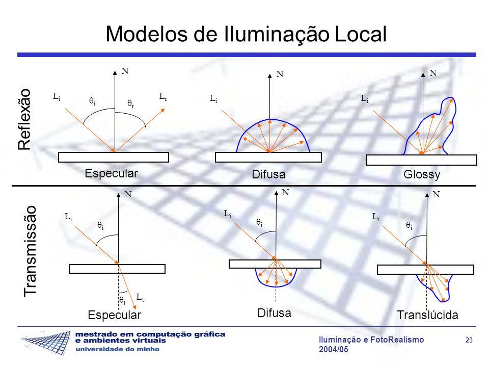 Iluminação e FotoRealismo 23 2004/05 Modelos de Iluminação Local Reflexão Transmissão N LiLi LrLr θiθi θrθr Especular N LiLi LtLt θtθt θiθi N LiLi Dif