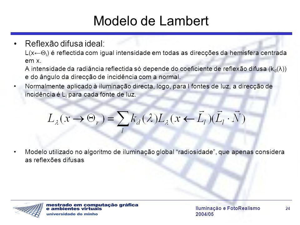 Iluminação e FotoRealismo 24 2004/05 Modelo de Lambert Reflexão difusa ideal: L(x i ) é reflectida com igual intensidade em todas as direcções da hemi