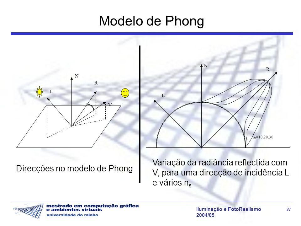 Iluminação e FotoRealismo 27 2004/05 Modelo de Phong L N R V Direcções no modelo de Phong L N R n s =10,20,30 Variação da radiância reflectida com V,