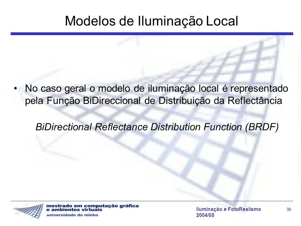 Iluminação e FotoRealismo 30 2004/05 Modelos de Iluminação Local No caso geral o modelo de iluminação local é representado pela Função BiDireccional d