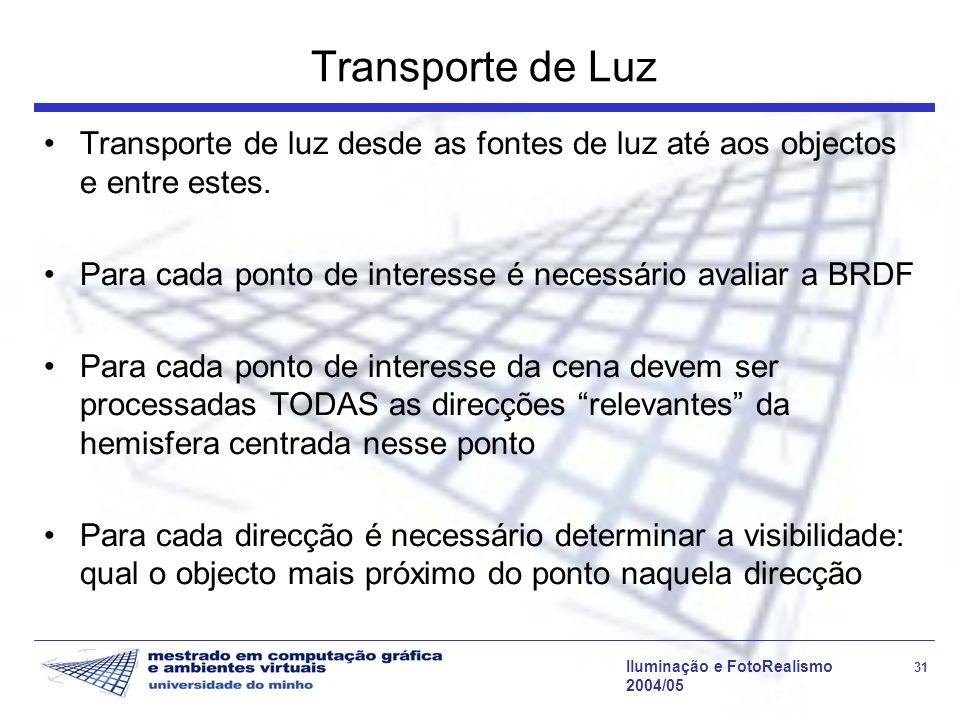 Iluminação e FotoRealismo 31 2004/05 Transporte de Luz Transporte de luz desde as fontes de luz até aos objectos e entre estes. Para cada ponto de int