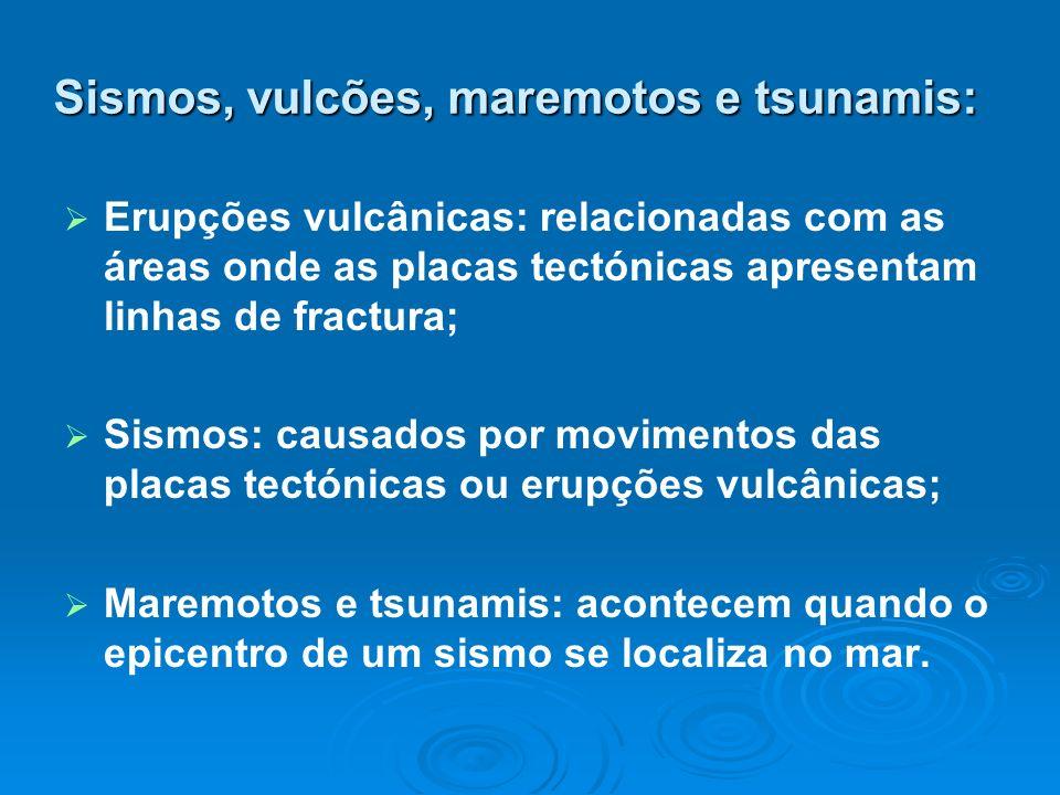 Sismos, vulcões, maremotos e tsunamis: Erupções vulcânicas: relacionadas com as áreas onde as placas tectónicas apresentam linhas de fractura; Sismos: